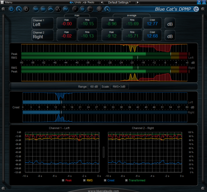 Blue Cat Audio DP Meter Pro v4.05 MAC OSX-Kleen