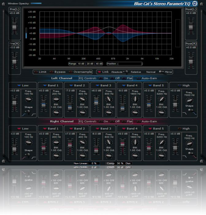 Blue Cat Audio Stereo Parametr'EQ v3.52 Ked MAC OSX-Kleen