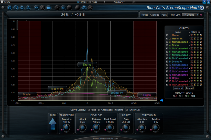 Blue Cat Audio StereoScope Multi v2.01 x86 x64 PROPER-CHAOS