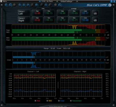Blue Cat Audio DP Meter Pro v4.02 x86 x64 PROPER-CHAOS